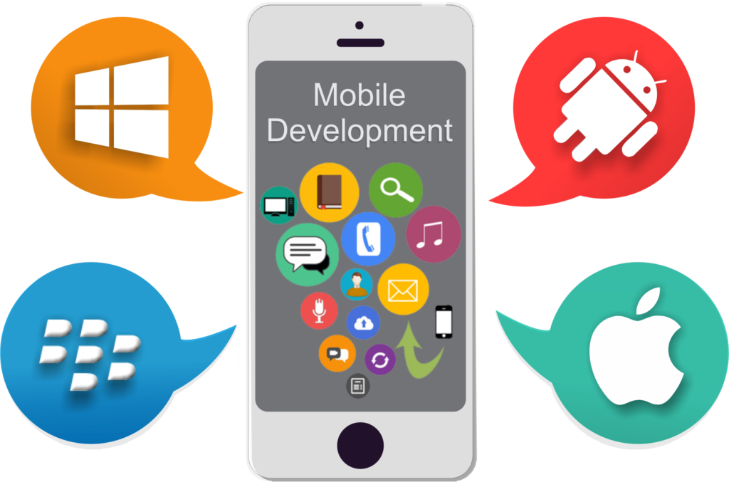 cross platform mobile development digital marketing mobile development web development company in India, Uk, Dubai