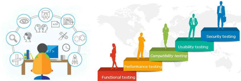 testingservice-background