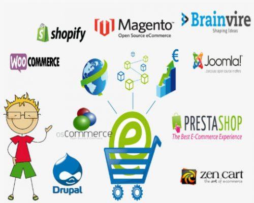 Web development company pasinfotech in India, UK Mobile development company, Digital Marketing company Traffic to your websites